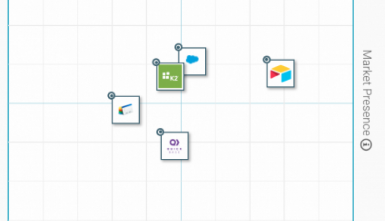 Track Inventory And Manage Schedules Using The Filemaker Platform