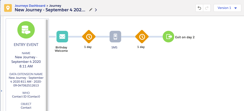 Example Journey Initiated from Sales Cloud